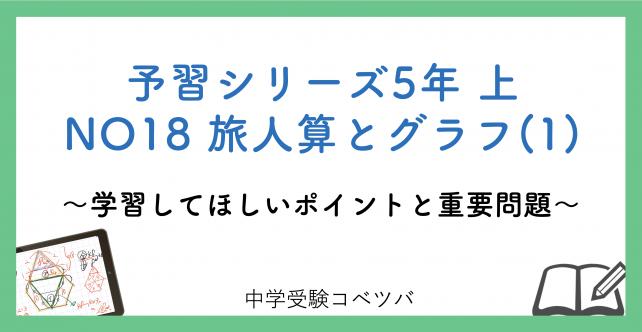 【解説動画付】予習シリーズ5年生 算数:上NO18 旅人算とグラフ(1)のおはなし